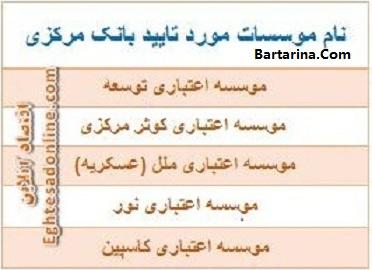 اسامی موسسات اعتباری مجاز قانونی بانک مرکزی خرداد 96