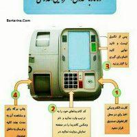 فیلم آموزش رای گیری الکترونیکی انتخابات شورا ۲۹ اردیبهشت ۹۶