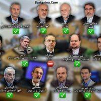 نتیجه رای اعتماد مجلس به وزرای دولت دوازدهم ۲۹ مرداد ۹۶