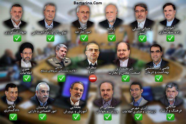 نتیجه رای اعتماد مجلس به وزرای دولت دوازدهم 29 مرداد 96