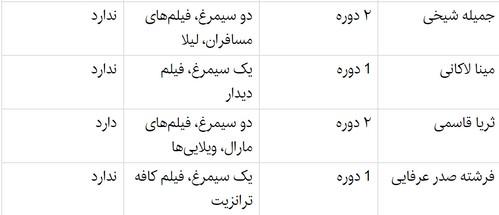 بهترین بازیگران زن سینمای ایران چه کسانی هستند
